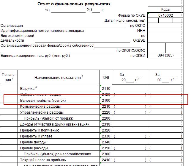 C:\Users\Вова\Desktop\БУХГУРУ\май 2019\ВЕБ Прибыль формула\valovaya-pribyl'.png