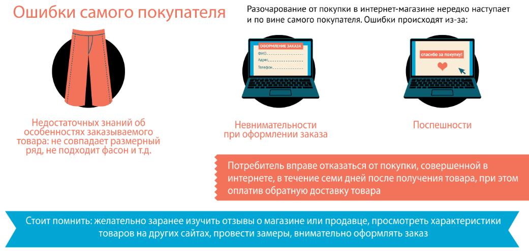 C:\Users\Вова\Desktop\БУХГУРУ\июль 2019\ВЕБ Ошибки покупателей\oshibki-pokupatelej.png