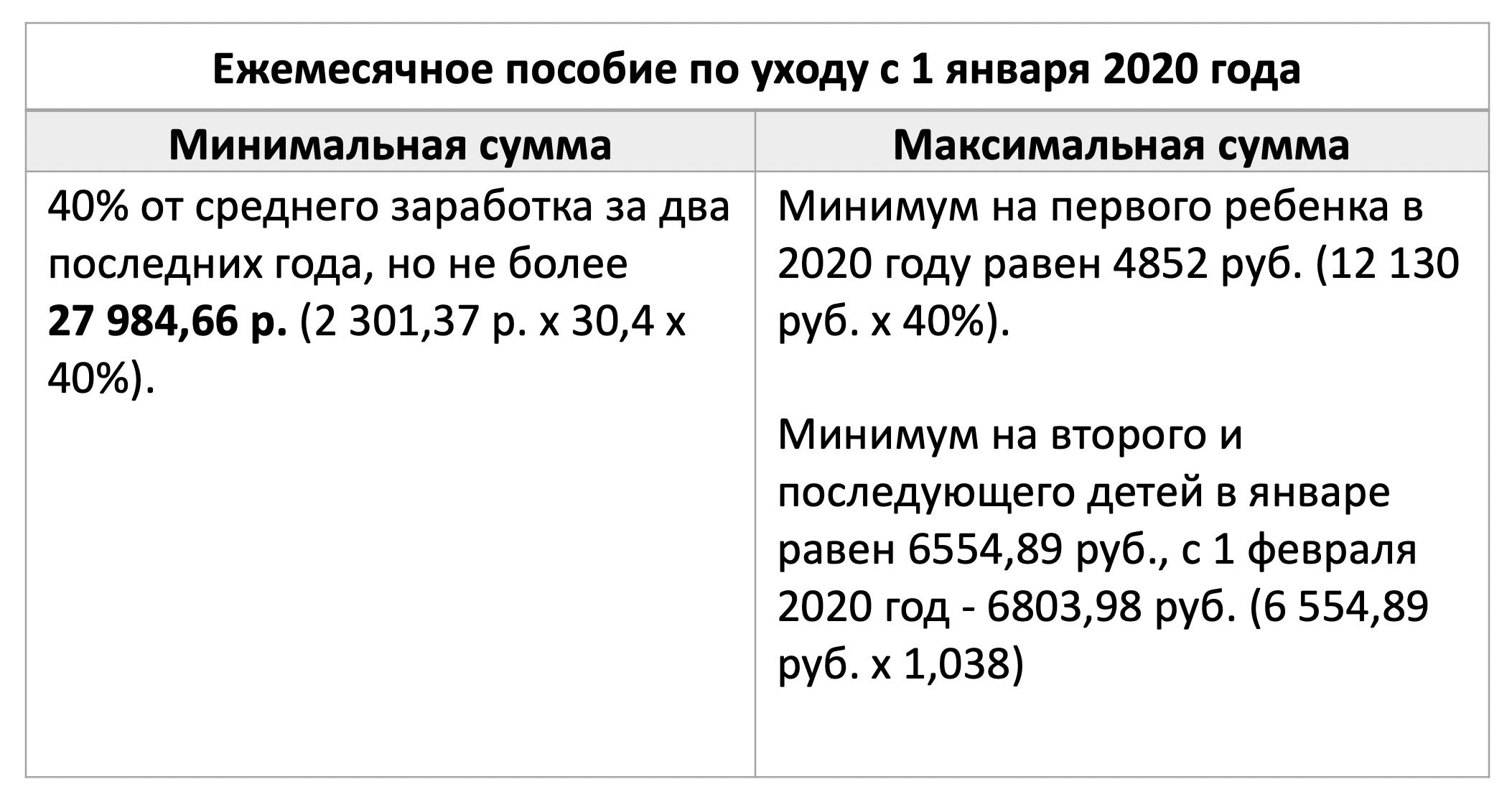Режим работы судебных приставов ленинского района саратова