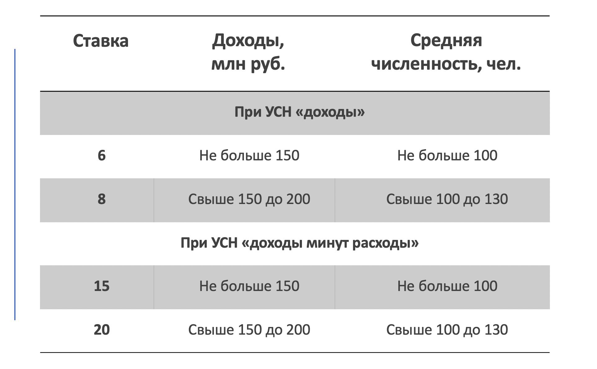 Проекты договора на ремонт квартиры