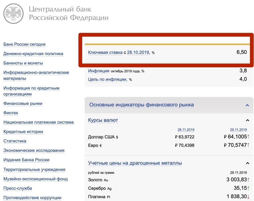 Адрес регистрации карты сбербанка