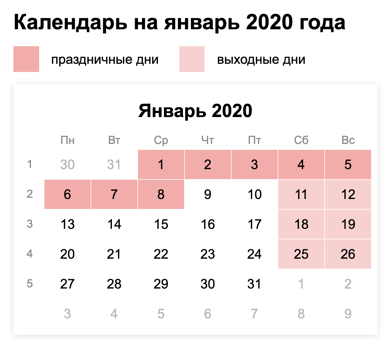 Как узнать какие отчеты сдавать в росстат по инн организации в 2020 году