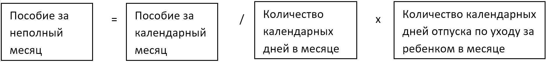Калькулятор декретных