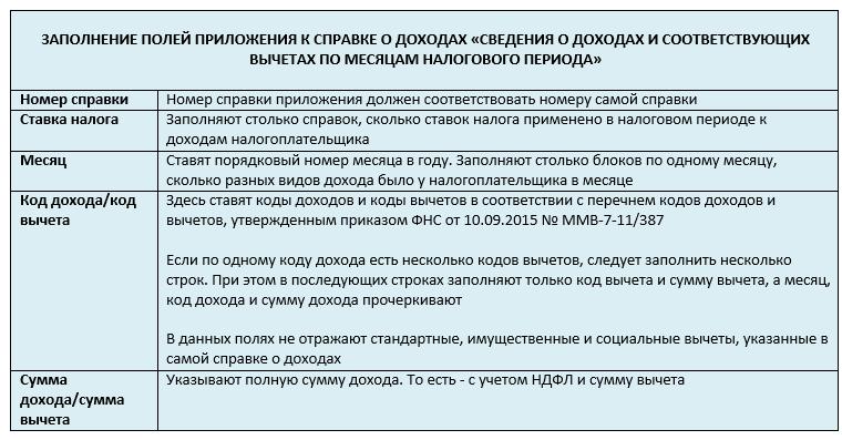 С 2021 года справка 2-НДФЛ за 2021 год и последующие налоговые периоды, представляется в составе расчета по форме 6-НДФЛ    ФНС России    91 Республика Крым